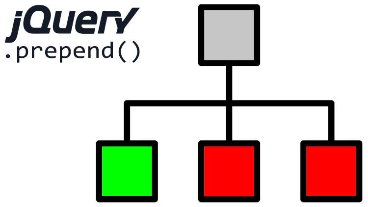 blog/cards/breaking-down-problems-by-prepending-a-dom-element-with-jquery.jpg