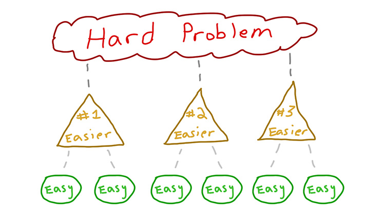 blog/cards/breaking-down-problems-is-the-number-1-software-developer-skill.jpg