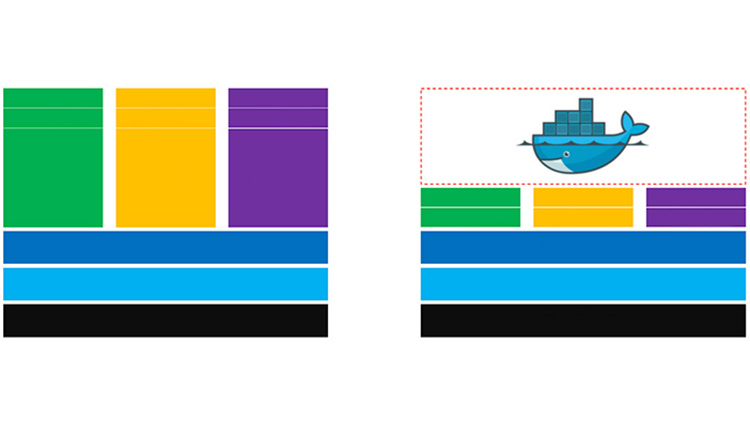 Comparing Virtual Machines vs Docker Containers — Nick Janetakis