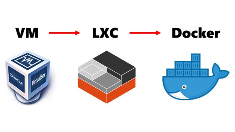 blog/cards/why-i-got-started-with-docker.jpg